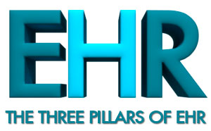 Three pillars of EHR: H