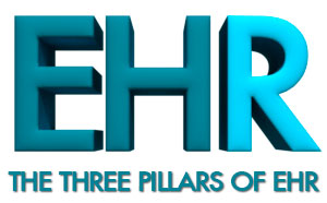 Three pillars of EHR: R